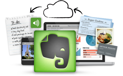 Evernote-Tried-Tested-Productivity-Tools-Afri-love